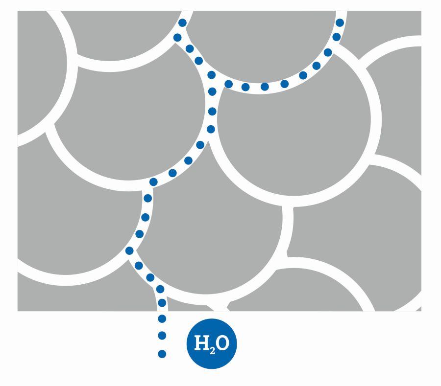 Difuzně otevřená izolace ICYNENE