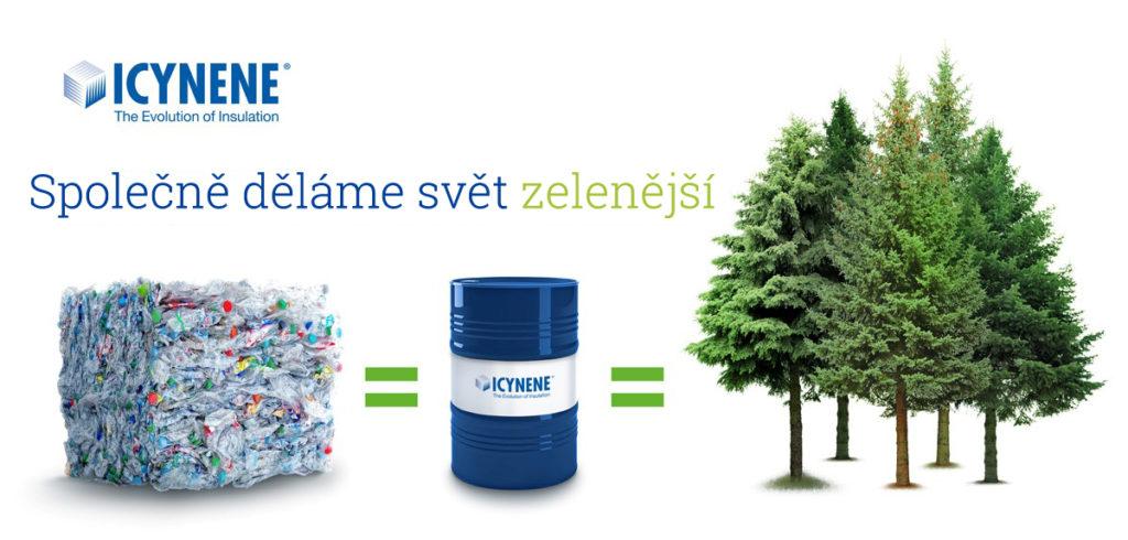 Myslíme ekologicky